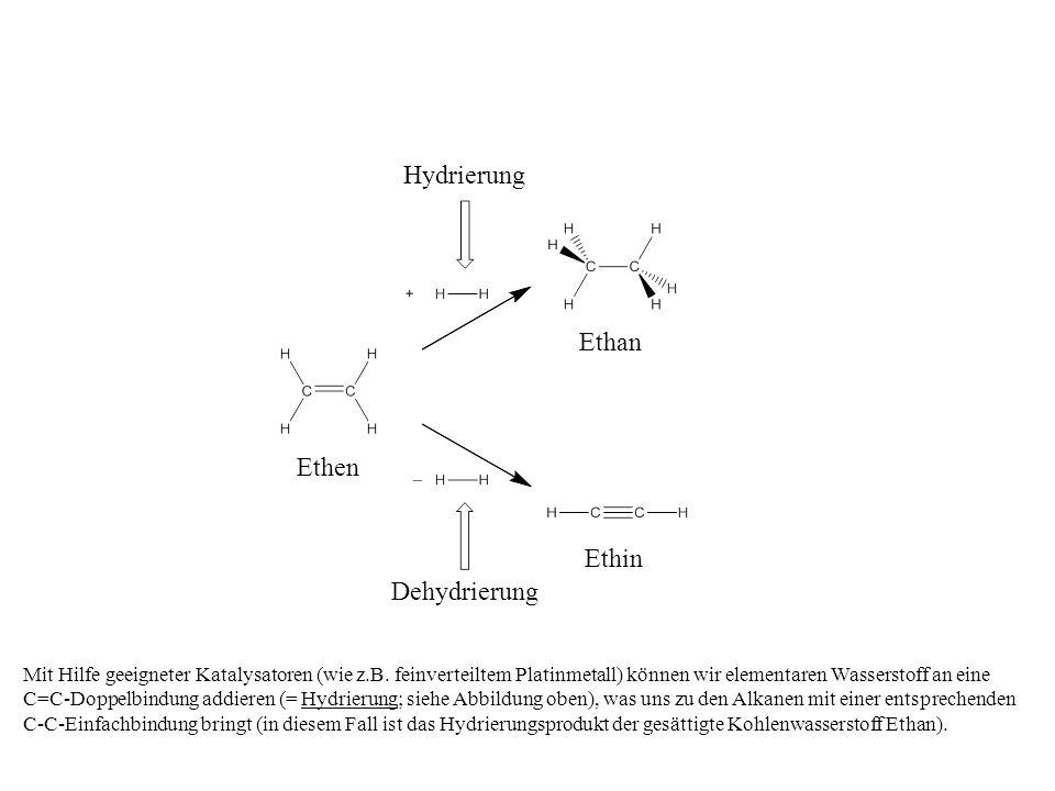 Hydrierung Ethan Ethen Ethin Dehydrierung