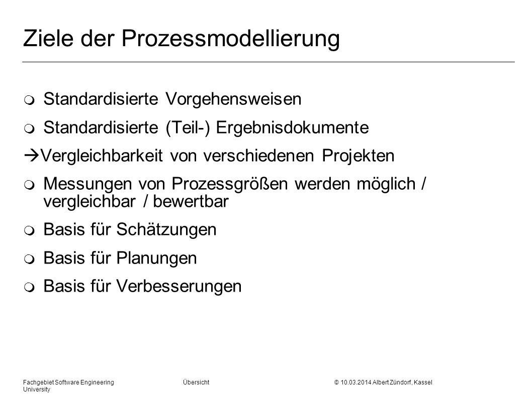 Ziele der Prozessmodellierung