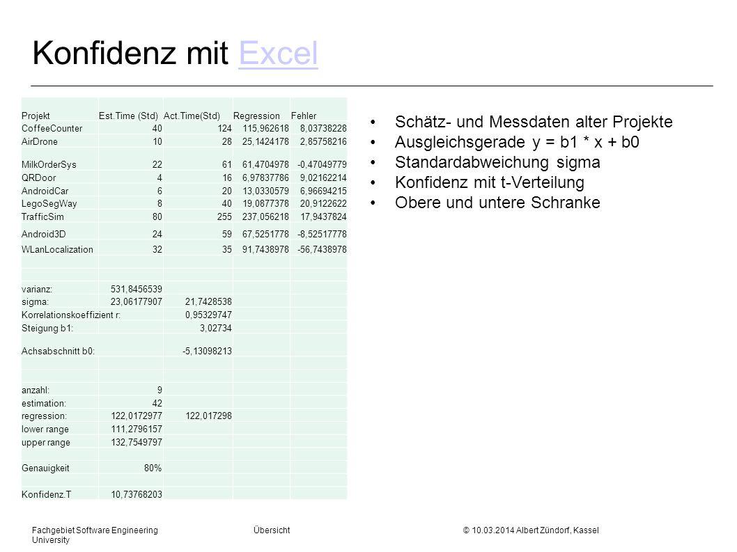 Konfidenz mit Excel Schätz- und Messdaten alter Projekte