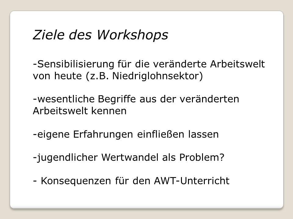 Ziele des Workshops Sensibilisierung für die veränderte Arbeitswelt von heute (z.B. Niedriglohnsektor)