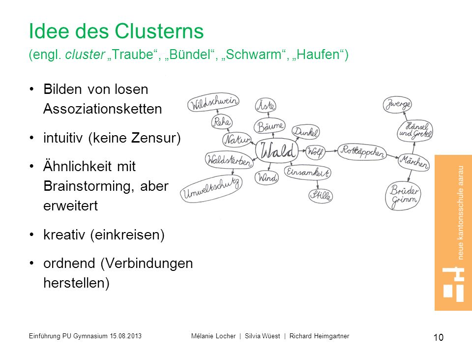 Idee des Clusterns (engl