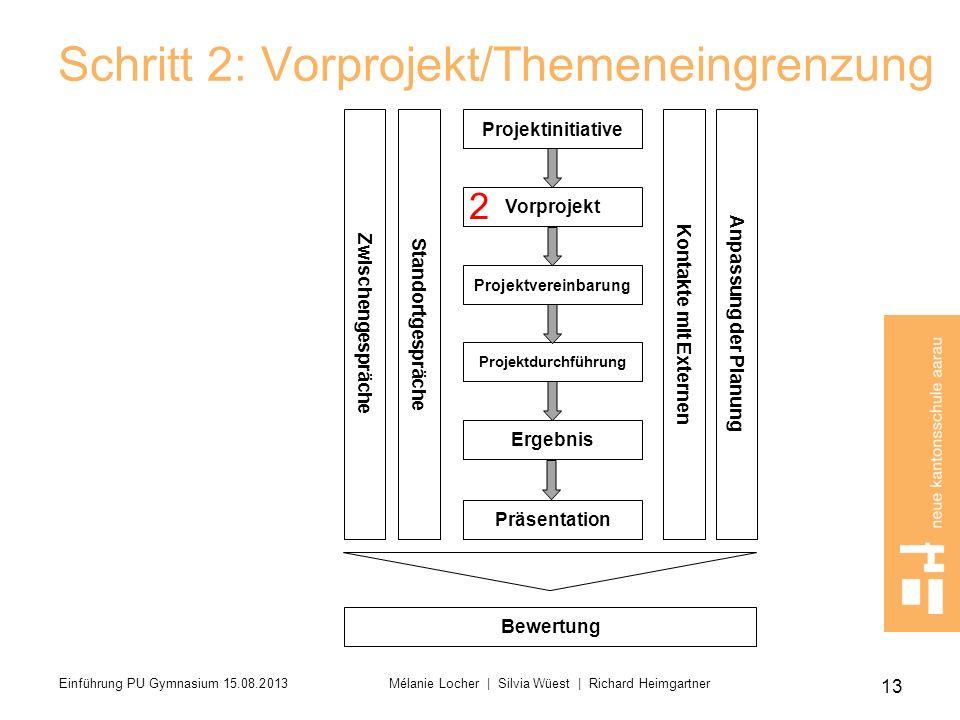 Schritt 2: Vorprojekt/Themeneingrenzung