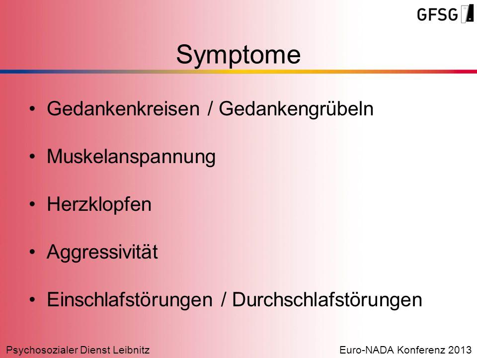 Symptome Gedankenkreisen / Gedankengrübeln Muskelanspannung