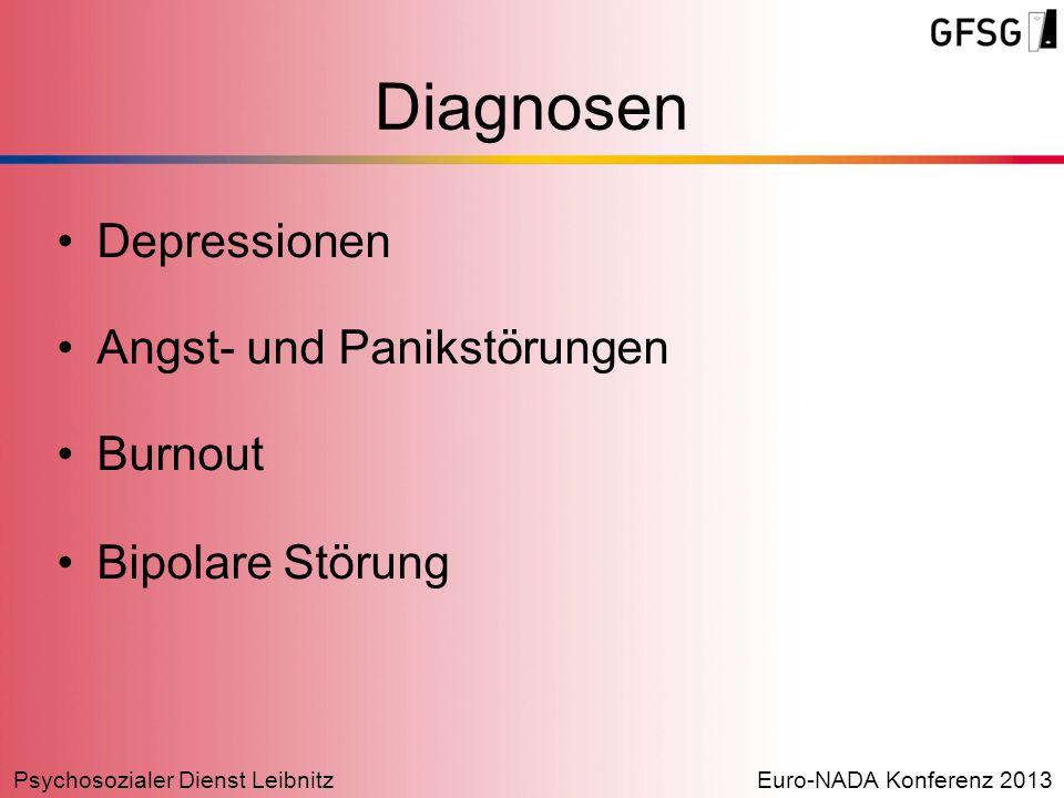 Diagnosen Depressionen Angst- und Panikstörungen Burnout