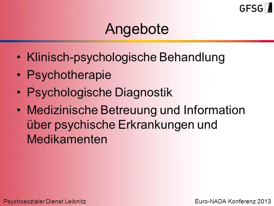 Angebote Klinisch-psychologische Behandlung Psychotherapie
