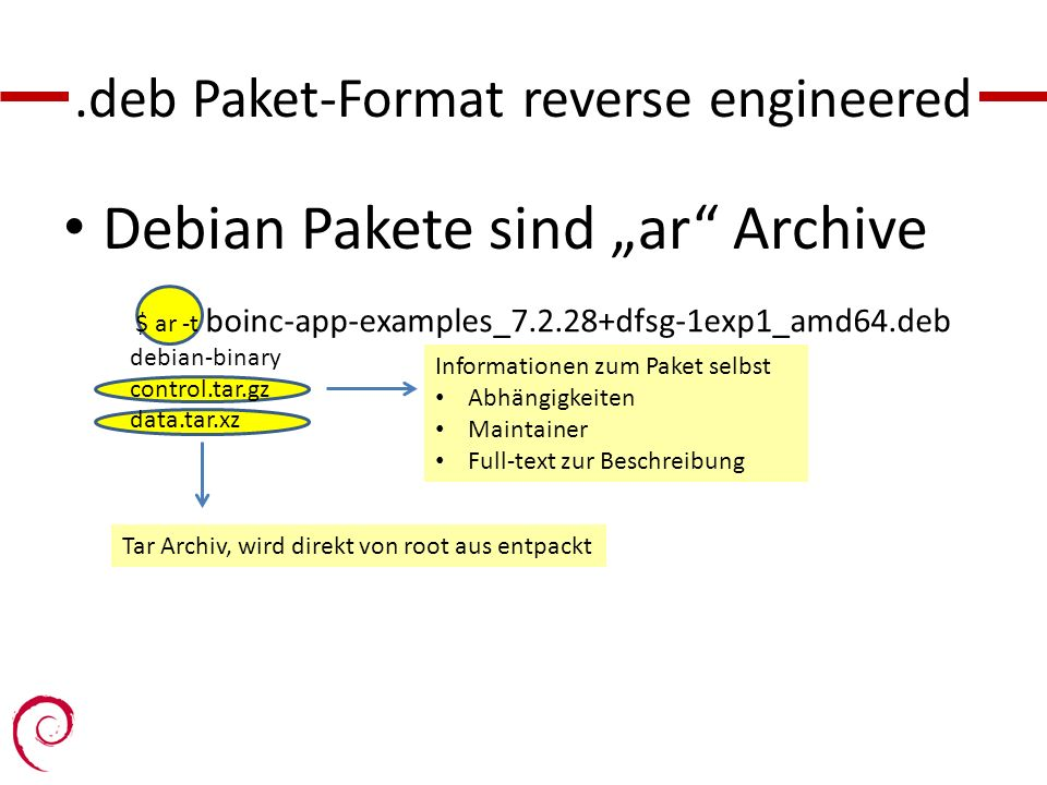 .deb Paket-Format reverse engineered