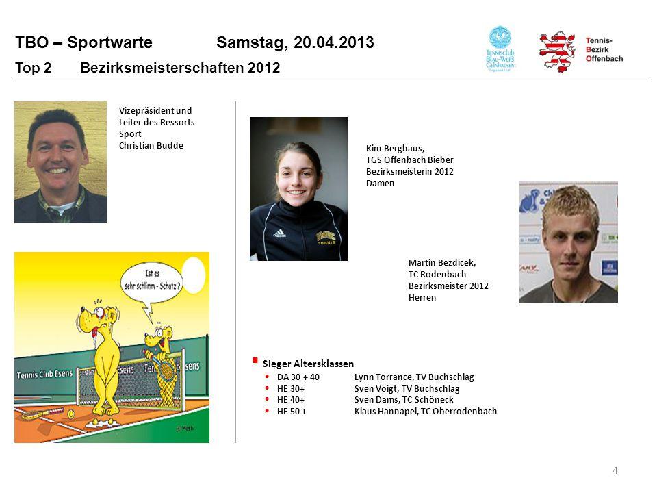 Top 2 Bezirksmeisterschaften 2012