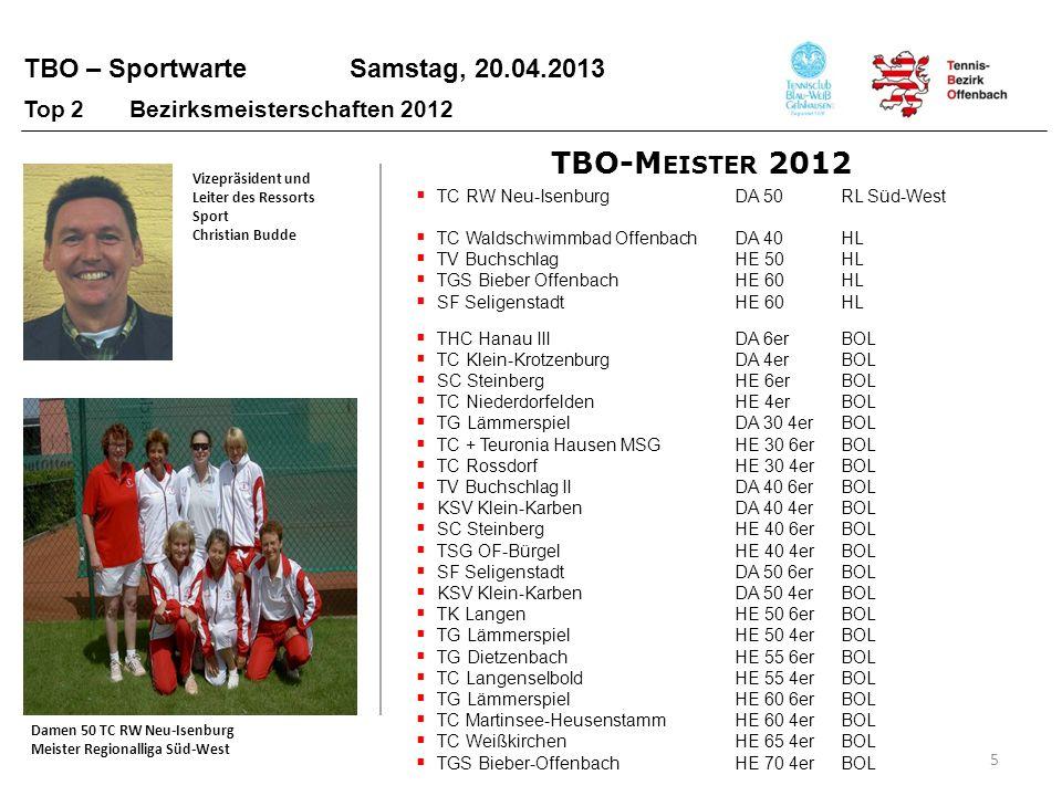 TBO-Meister 2012 Top 2 Bezirksmeisterschaften 2012