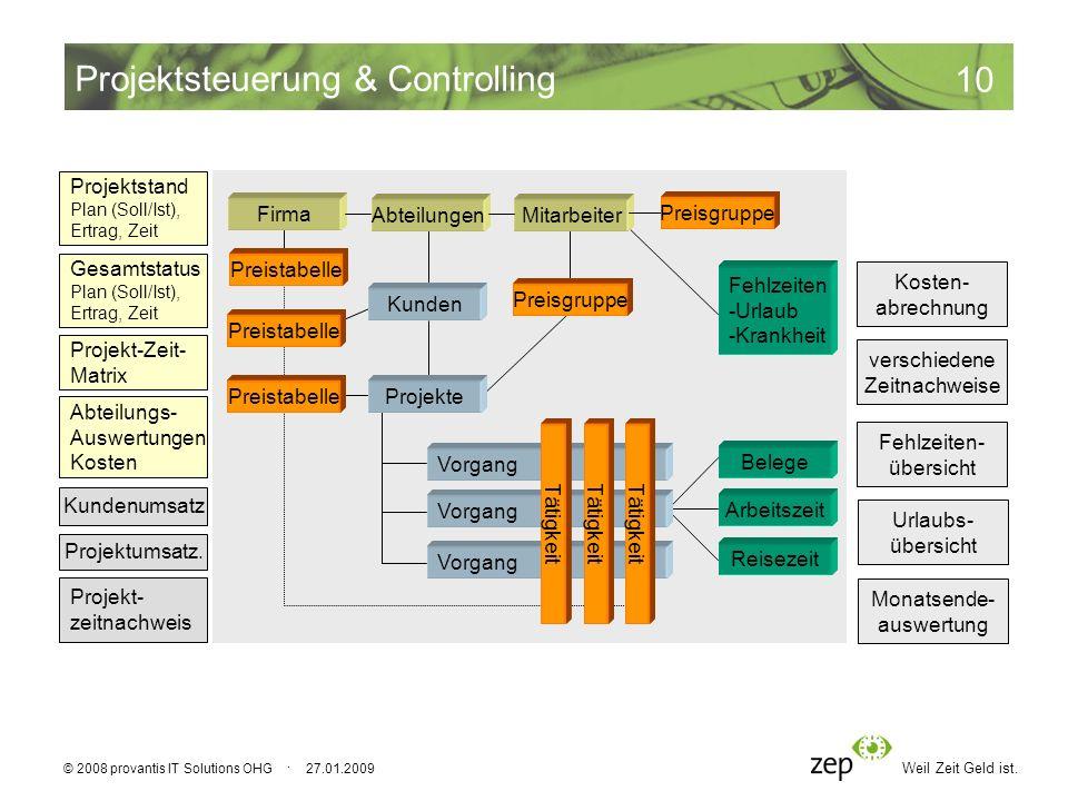 Projektsteuerung & Controlling
