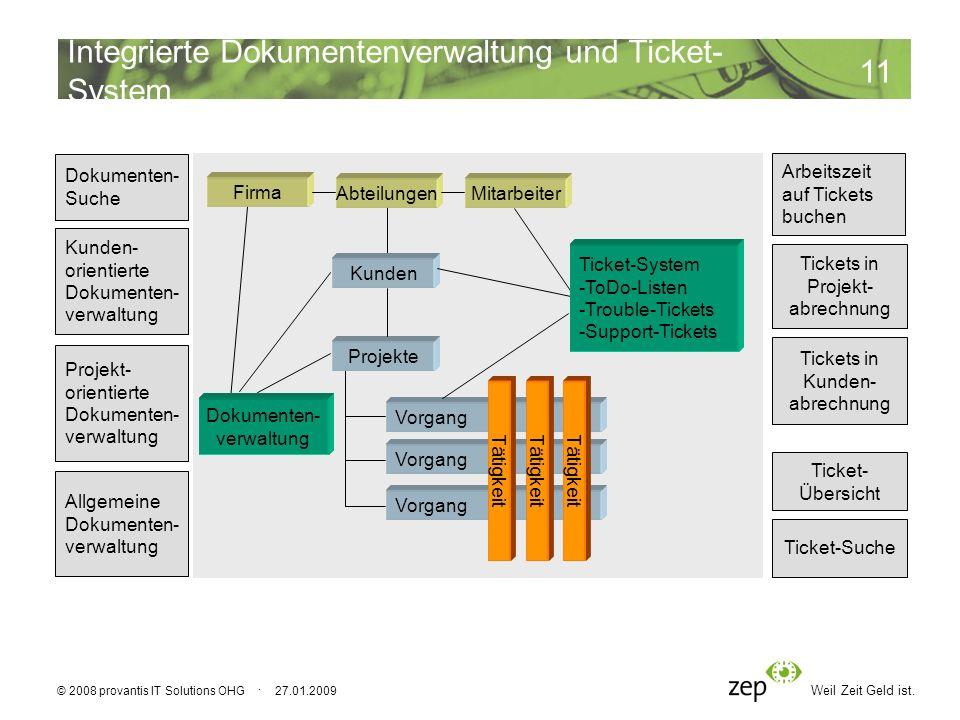 Integrierte Dokumentenverwaltung und Ticket-System