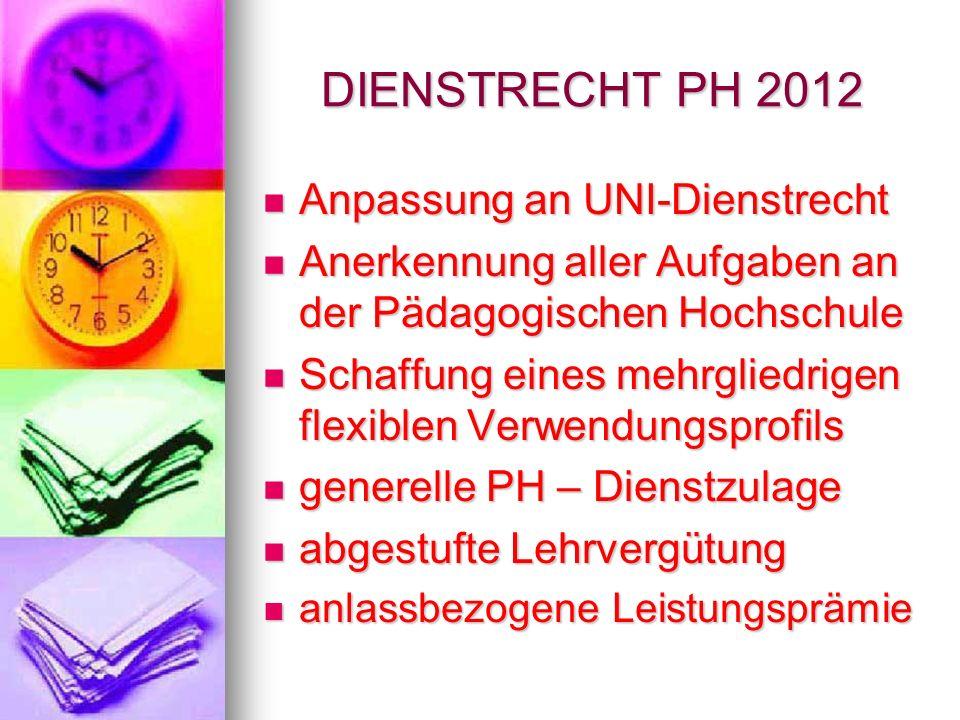 DIENSTRECHT PH 2012 Anpassung an UNI-Dienstrecht