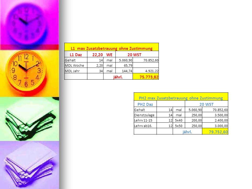 L1 max Zusatzbetrauung ohne Zustimmung L1 Daz 22,20 WE 20 WST
