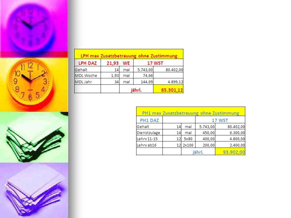 LPH max Zusatzbetrauung ohne Zustimmung LPH DAZ 21,93 WE 17 WST