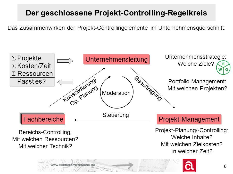Der geschlossene Projekt-Controlling-Regelkreis