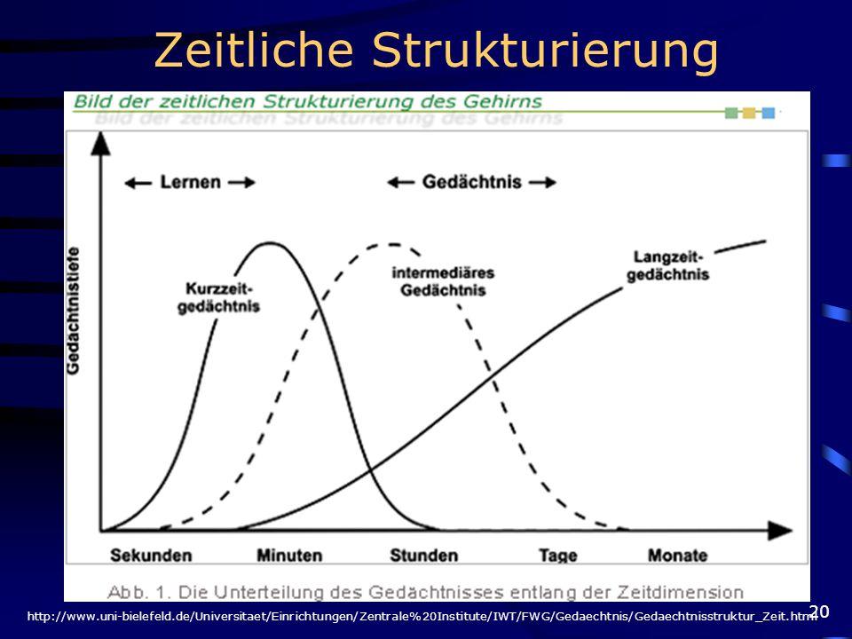 Zeitliche Strukturierung