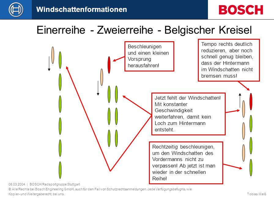 Einerreihe - Zweierreihe - Belgischer Kreisel