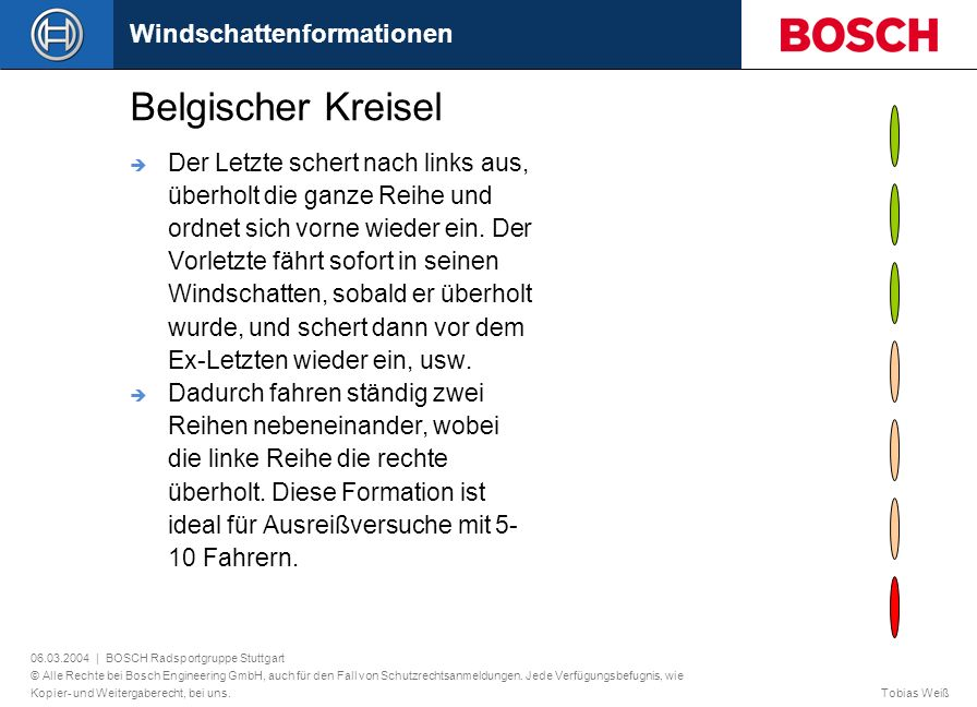 Belgischer Kreisel Windschattenformationen