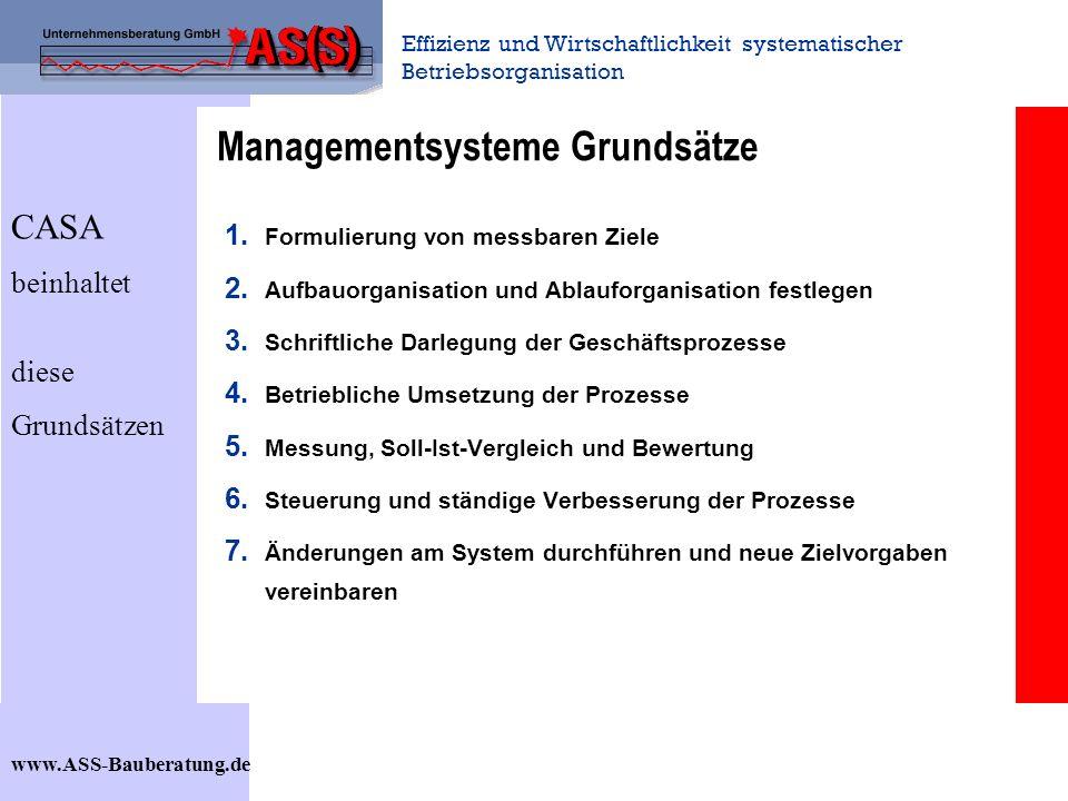 Managementsysteme Grundsätze