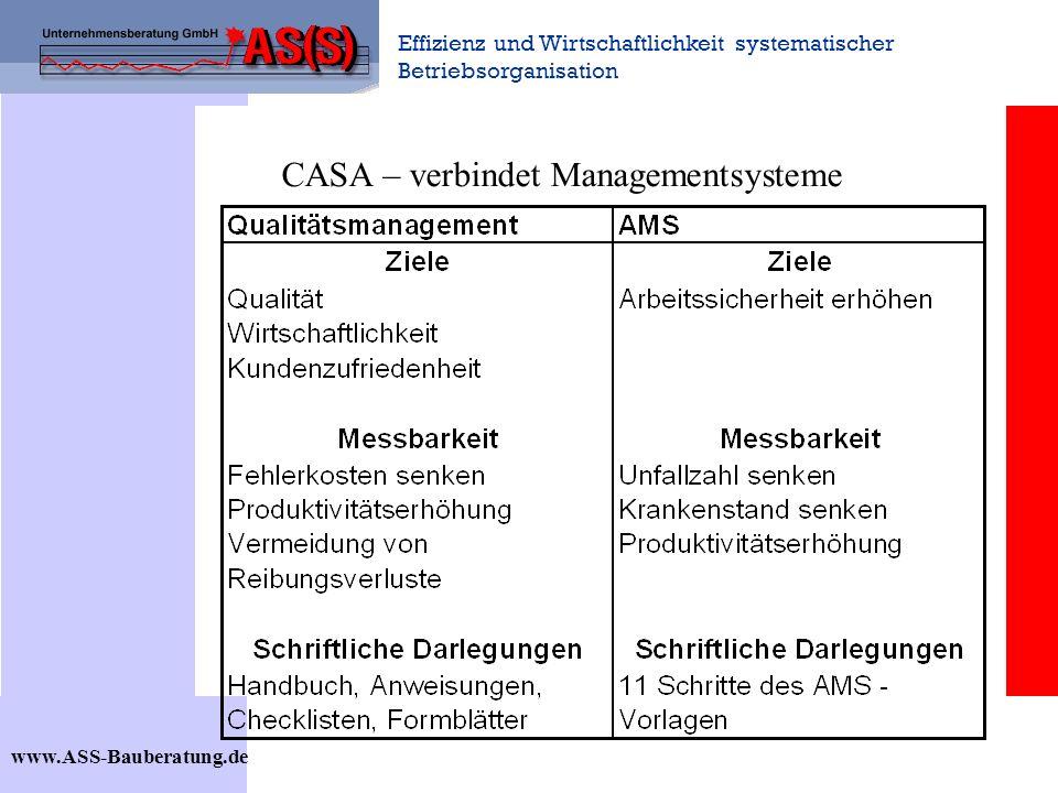 CASA – verbindet Managementsysteme