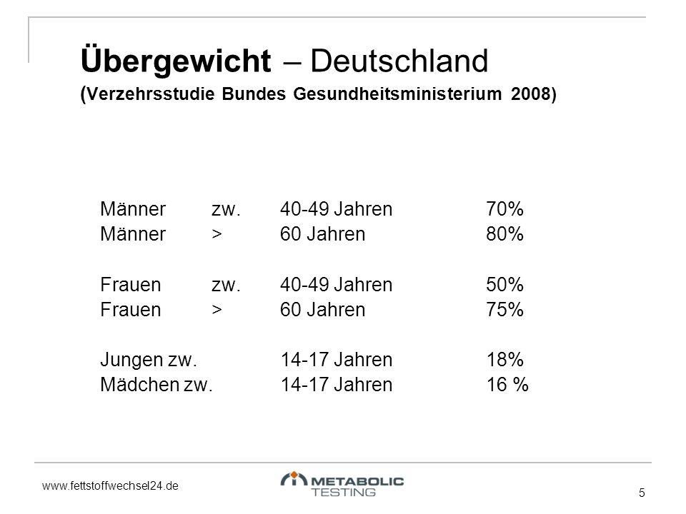 Übergewicht – Deutschland (Verzehrsstudie Bundes Gesundheitsministerium 2008)