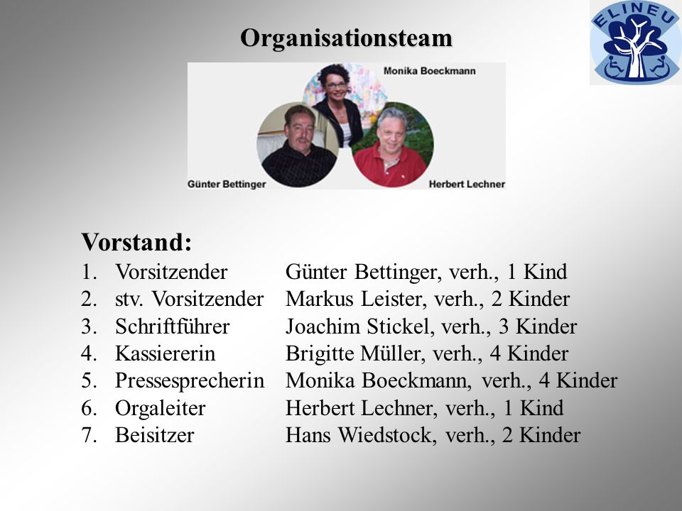 Organisationsteam Vorstand: