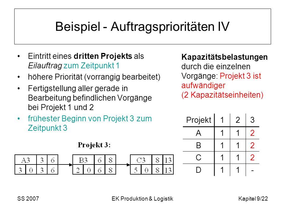 Beispiel - Auftragsprioritäten IV