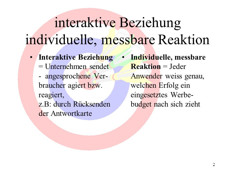 interaktive Beziehung individuelle, messbare Reaktion