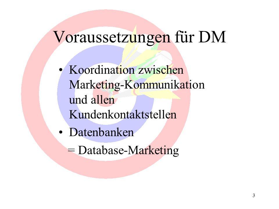 Voraussetzungen für DM