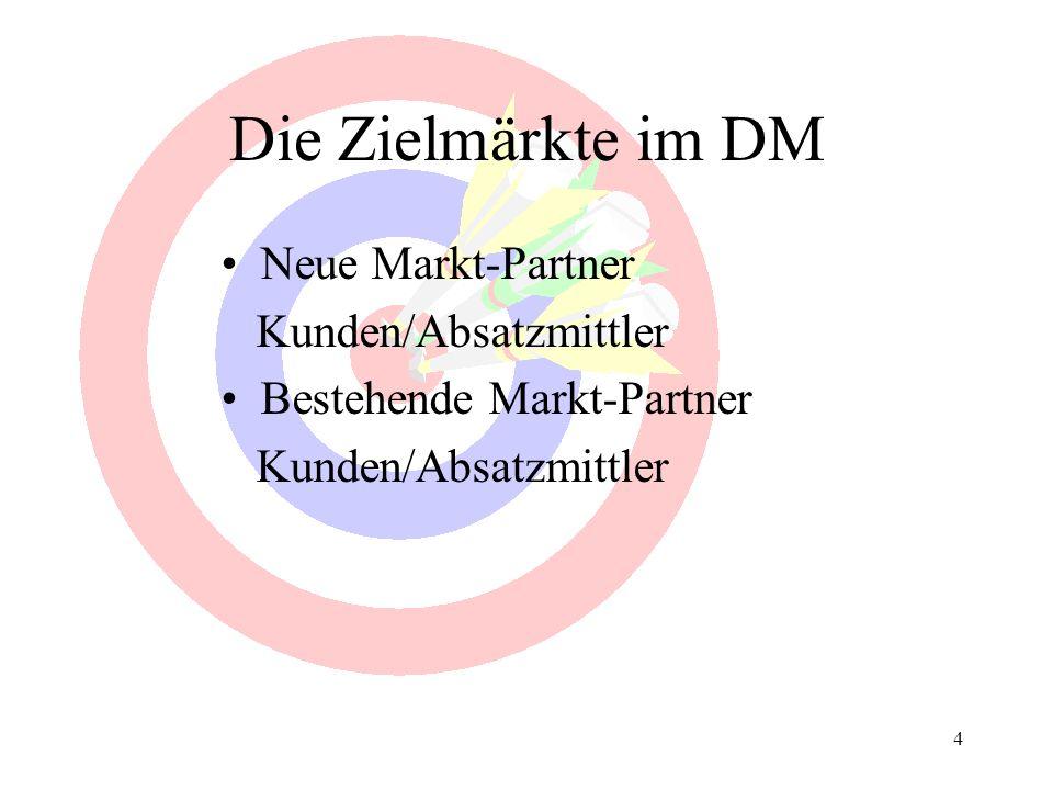 Die Zielmärkte im DM Neue Markt-Partner Kunden/Absatzmittler