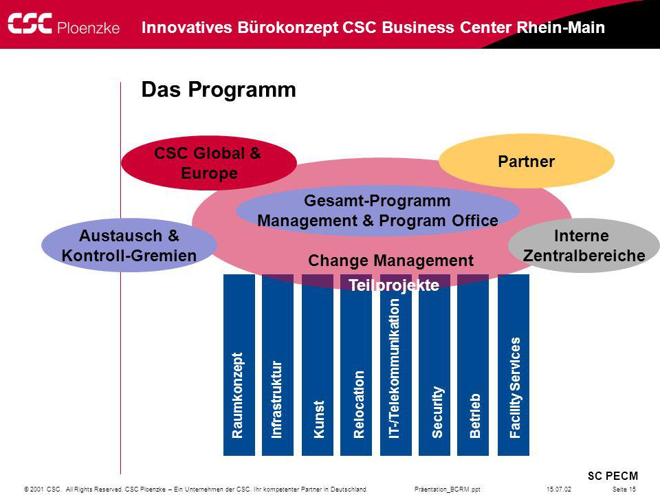 Das Programm CSC Global & Europe Partner