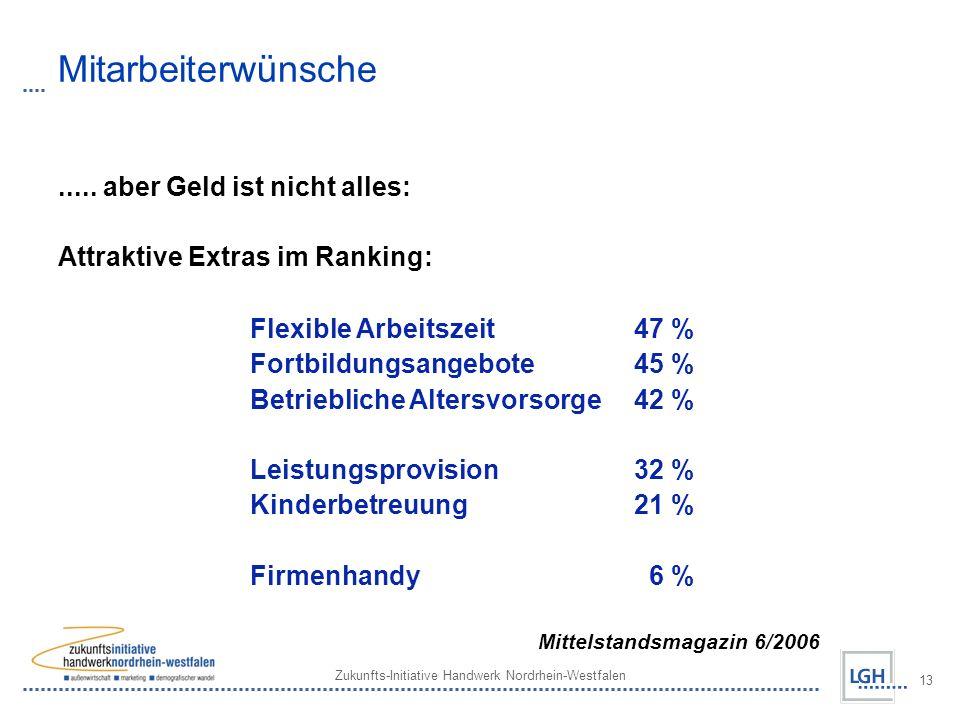 Mitarbeiterwünsche Flexible Arbeitszeit 47 %