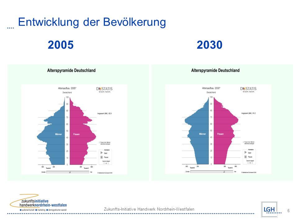 Entwicklung der Bevölkerung 2005 2030