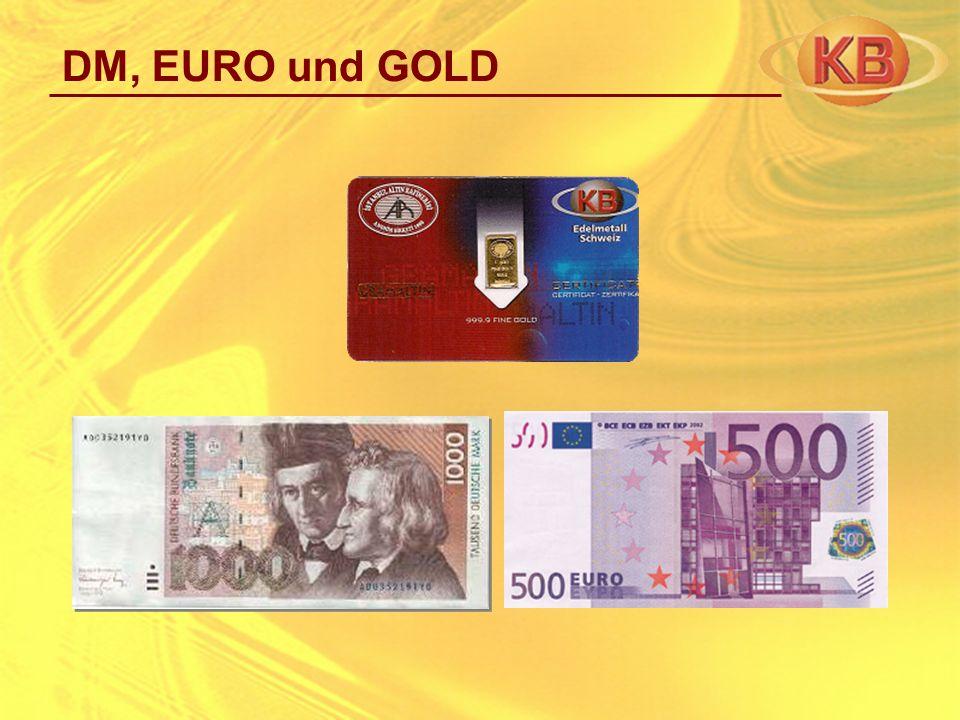 DM, EURO und GOLD