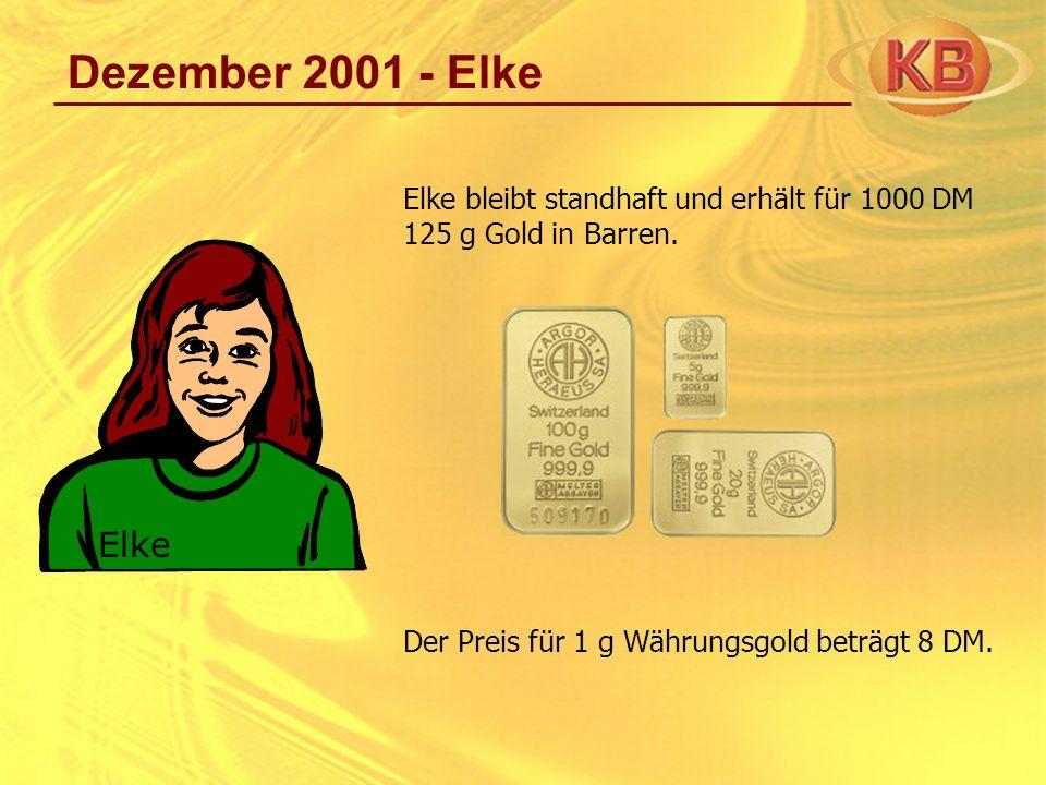 Dezember 2001 - Elke Elke Elke bleibt standhaft und erhält für 1000 DM