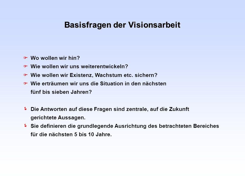 Basisfragen der Visionsarbeit