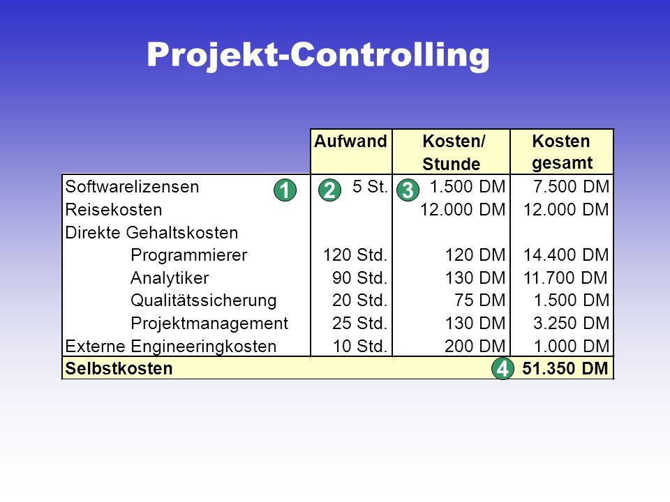 Projekt-Controlling 1 2 3 4 Aufwand Kosten/ Kosten Stunde gesamt