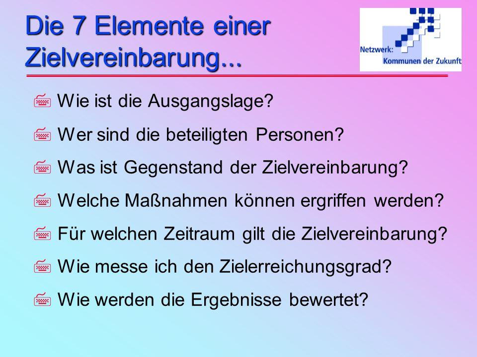 Die 7 Elemente einer Zielvereinbarung...