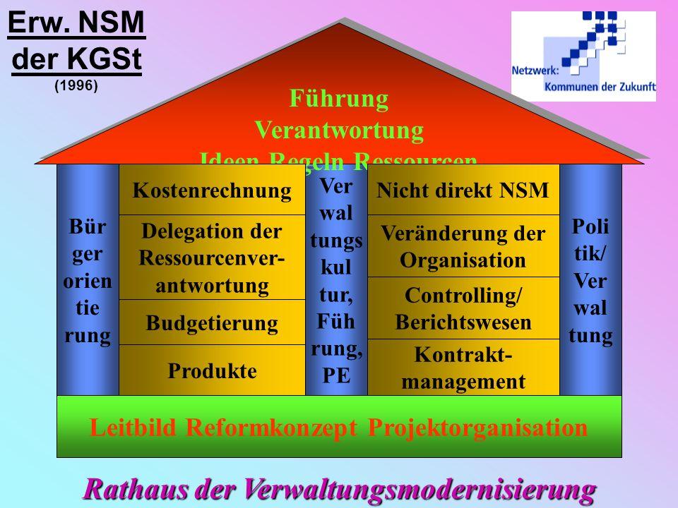 Rathaus der Verwaltungsmodernisierung