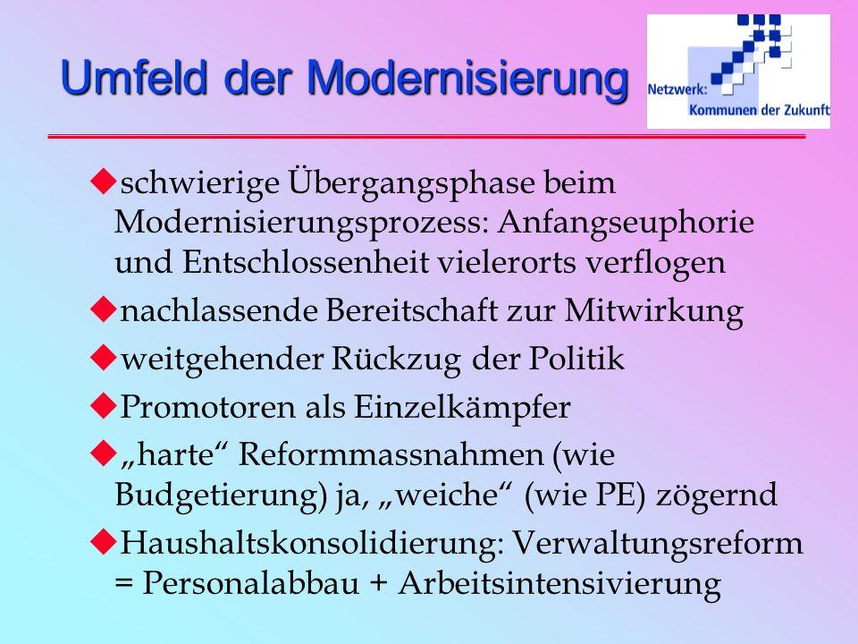 Umfeld der Modernisierung
