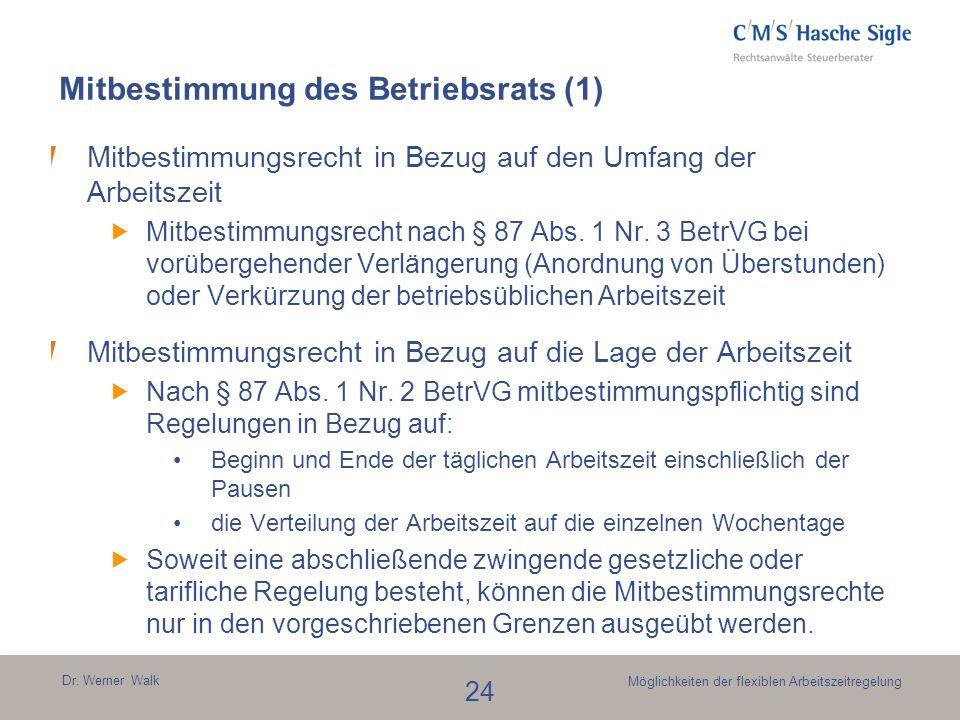 Mitbestimmung des Betriebsrats (1)