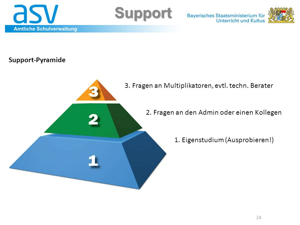 Support Support-Pyramide