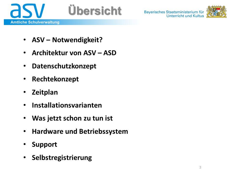 Übersicht ASV – Notwendigkeit Architektur von ASV – ASD