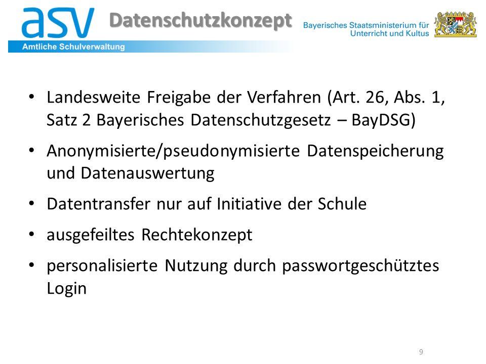 Datenschutzkonzept Landesweite Freigabe der Verfahren (Art. 26, Abs. 1, Satz 2 Bayerisches Datenschutzgesetz – BayDSG)