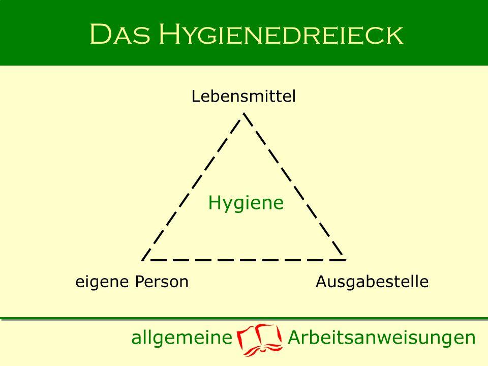 Das Hygienedreieck Hygiene allgemeine Arbeitsanweisungen Lebensmittel
