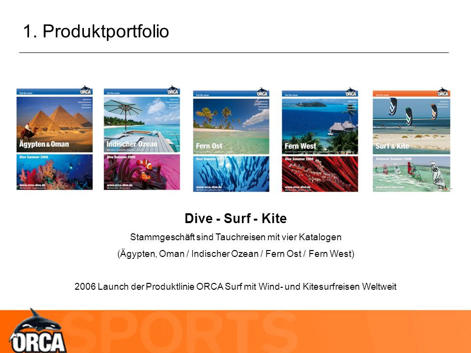 1. Produktportfolio Dive - Surf - Kite