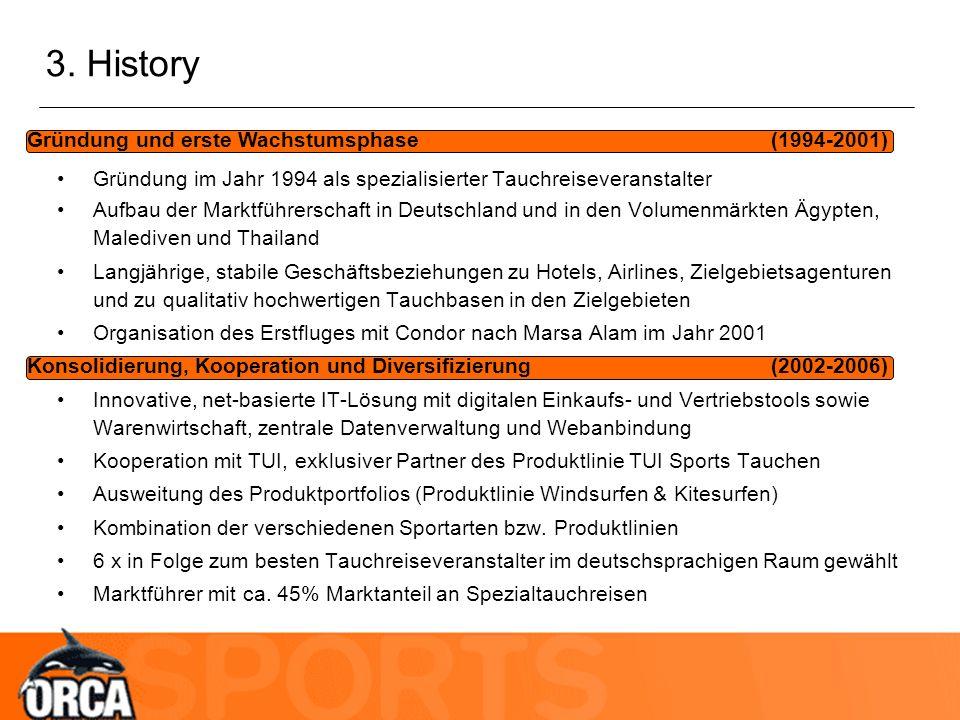 3. History Gründung und erste Wachstumsphase (1994-2001)