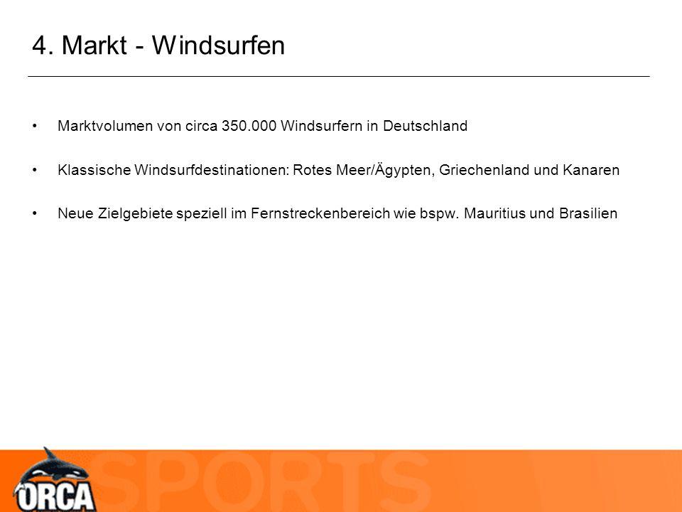 4. Markt - Windsurfen Marktvolumen von circa 350.000 Windsurfern in Deutschland.