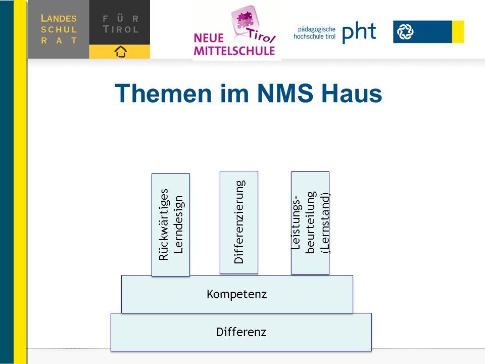 Themen im NMS Haus Differenzierung Rückwärtiges Lerndesign