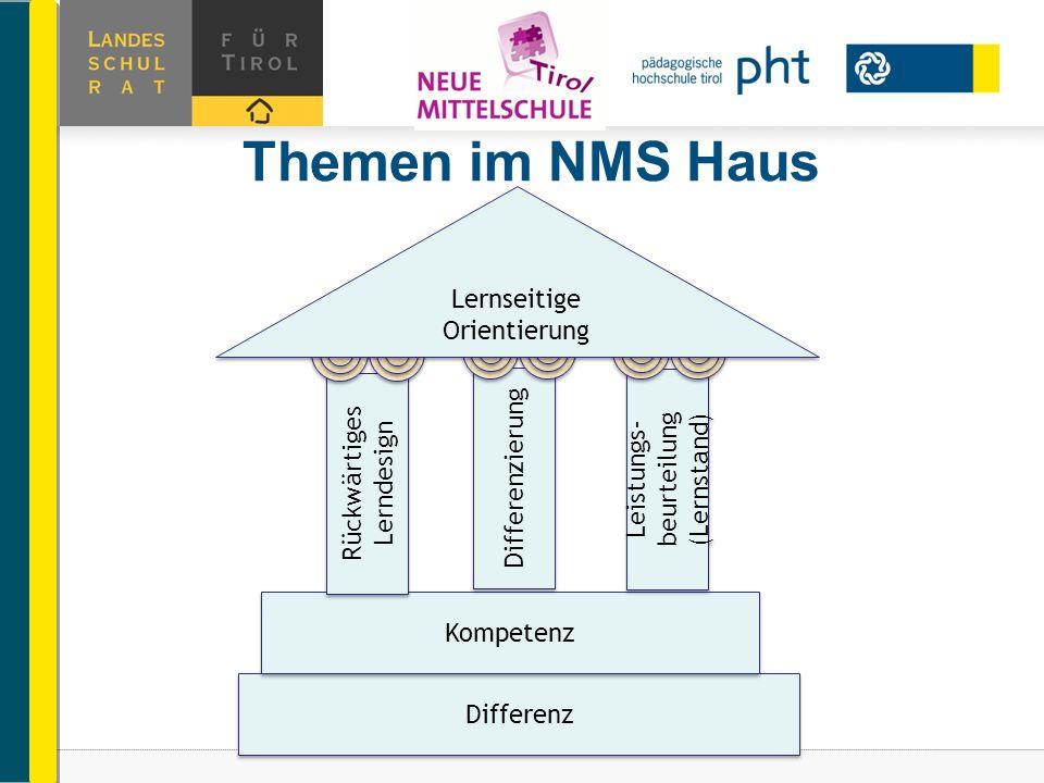 Themen im NMS Haus Lernseitige Orientierung Differenzierung