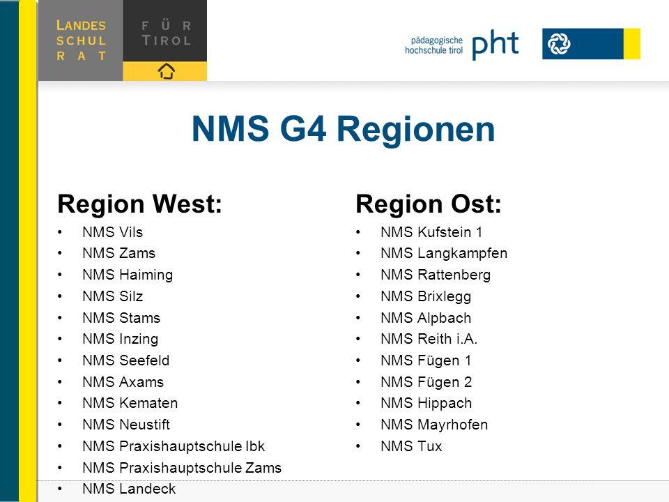 NMS G4 Regionen Region West: Region Ost: NMS Vils NMS Zams NMS Haiming